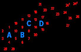 Nandrolone propionate